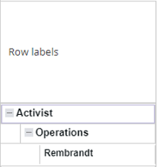 Row labels config result